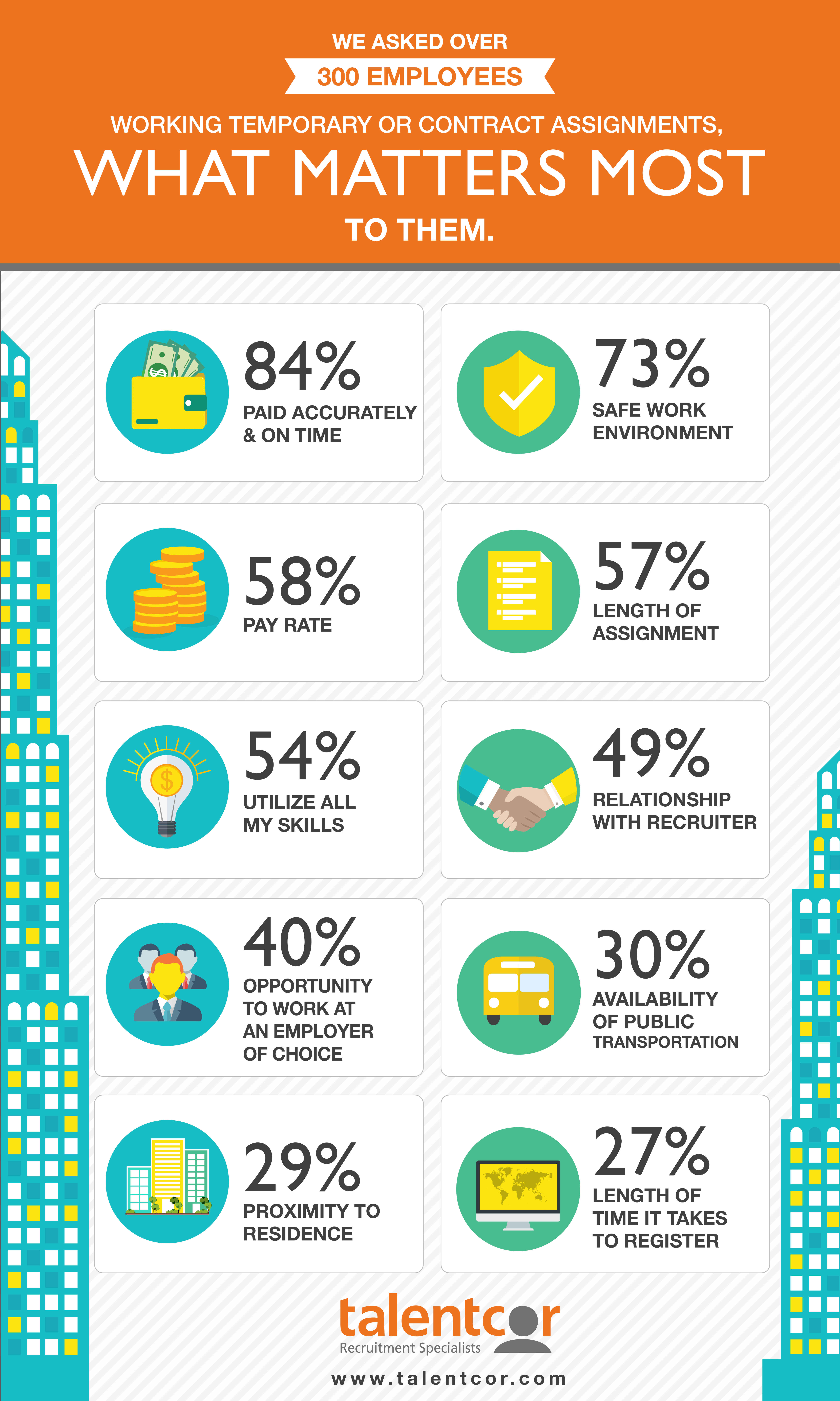 Talentcor Infographic - What Matters Most.png